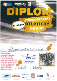 2019-atletika-breclav-04-small.jpg